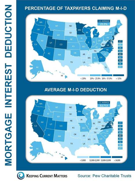 Mortgage Interest Deduction: By State [INFOGRAPHIC] | Mortgage Industry | Scoop.it