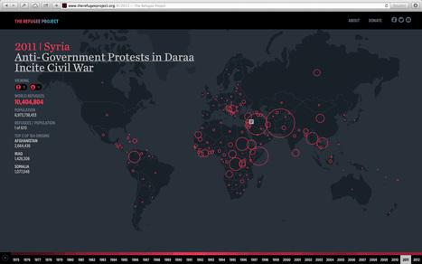 The Refugee Project (Hyperakt & Ekene Ijeoma) | Geo-visualization | Scoop.it