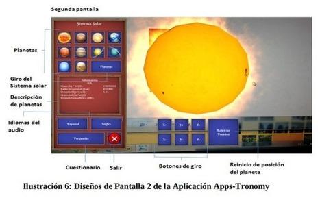 Crea y aprende con Laura: Diseño e implementación de una herramienta didáctica para la enseñanza de los principios de la Astronomía | Educacion, ecologia y TIC | Scoop.it