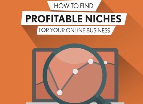 Find And Dominate Profitable Niches in 6 Easy Steps – Infographic | digital marketing strategy | Scoop.it
