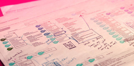 The ultimate guide to information architecture | UXploration | Scoop.it