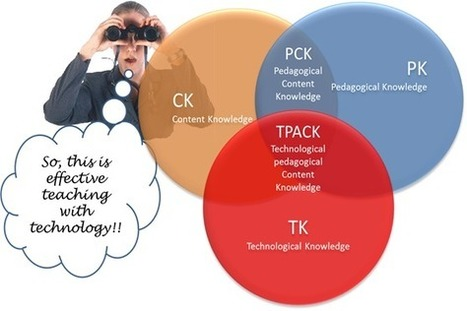What Teachers Need to Know for Effective Technology Integration | A New Society, a new education! | Scoop.it