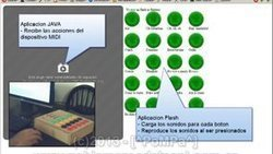 Flash Daily: MIDI console to Flash Example of use of one of the...   Adobe Flash Platform   Scoop.it