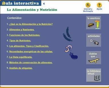 CONOCIMIENTO DEL MEDIO - TERCER CICLO PRIMARIA RECURSOS | Blogs y EF | Scoop.it