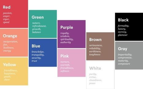Comment choisir les couleurs de son nouveau logo ? | Développement commercial pour Créateurs et Patrons de Petites Entreprises | Scoop.it