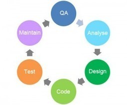 The Software Cycle Has All But Disappeared | Cultural Trendz | Scoop.it