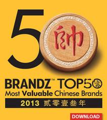 Advertising, Branding, Consumer Insight, Digital, Marketing, PR, Design, Media - WPP   Proliferating Your Brand Values   Scoop.it