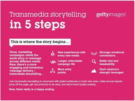Infographic: The Science Behind Transmedia Storytelling | Branding and Storytelling | Scoop.it