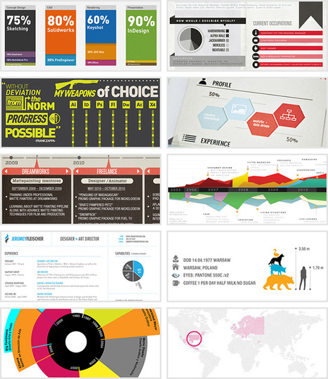 Resúmenes Curriculares Creativos e Infográficos | Portafolios digitales | Scoop.it