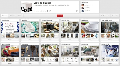 House Hunters: Pinterest Edition - Business 2 Community | Everything Pinterest | Scoop.it