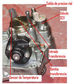 TOYOTA DIESEL COMMON RAIL | Notas Técnicas | Scoop.it