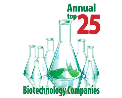 Top 25 Biotech Companies of 2013 | Pharmaceutics_R&D | Scoop.it