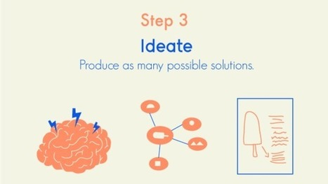 These Five Steps Outline the Basics of the Design Thought Process   Learning Together   Scoop.it