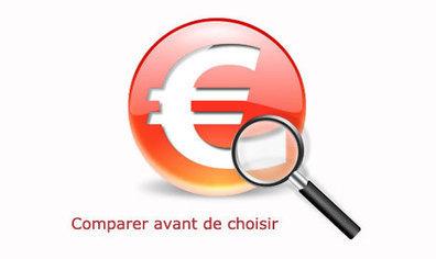 Comment choisir un comparateur de prix | Comparateur produits | Scoop.it