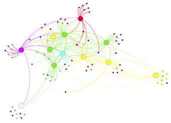 Social Network Analysis | Systems Grantmaking | Systems Thinking | Scoop.it