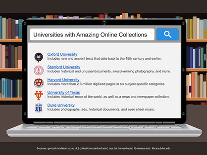 10 Universities with Amazing Online Collections | The Future Librarian | Scoop.it