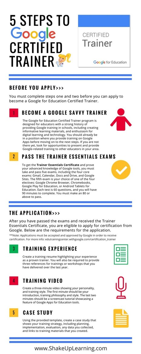 How to Become a Google Certified Trainer [infographic] | Shake Up Learning via Kasey Bell | digital marketing strategy | Scoop.it