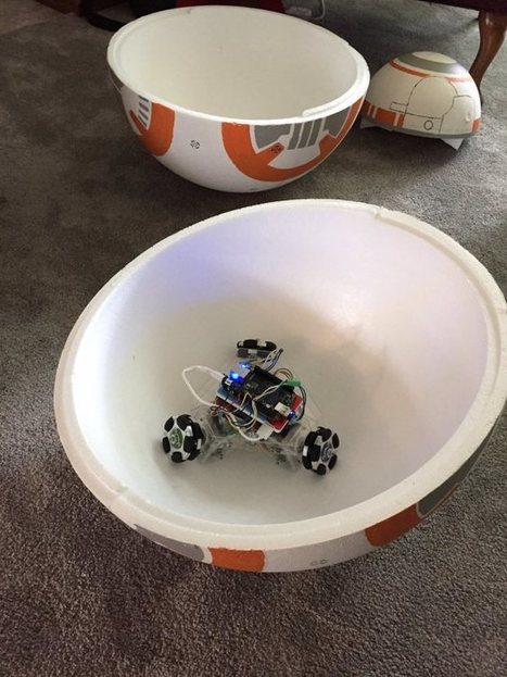 BB-8 Uses Omniwheels and Beaglebone for Self-Balancing Head | Raspberry Pi | Scoop.it