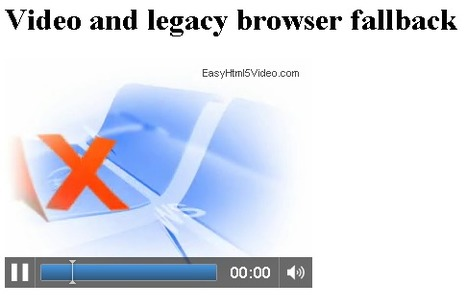 Using HTML5 Video and Audio in Modern Browsers | Assignment1 | Scoop.it