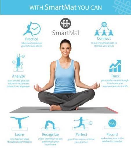 Sensors: Smart yoga mat uses Bluetooth pressure... | element14 | pressure sensor | Scoop.it