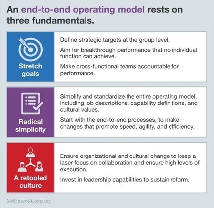 Making collaboration across functions a reality | McKinsey & Company | Culture Change | Scoop.it