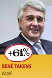 VEB | vereniging van effectenbezitters - Wie wordt de topman van 2010? | Thématiques | Scoop.it
