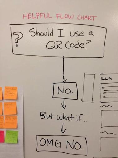 Twitter / DeadlyDizzle: Should I use a QR code? ... | Social media platforms | Scoop.it