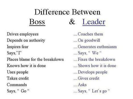 The difference between a Boss and a Leader | The new leaders | Scoop.it