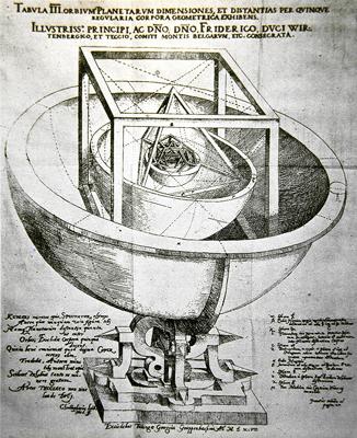 La teoría del conocimiento de Platón   Investigación Educativa   Scoop.it