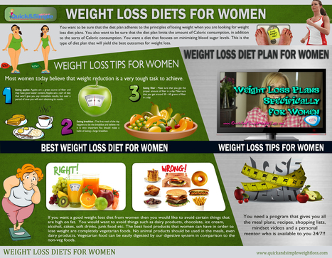 Best weight loss diet for women | Easy Ways To Lose Weight In A Months | Scoop.it