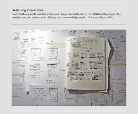 10 Inspiring UX Portfolios -   SITES TRÈS CREATIFS   Scoop.it