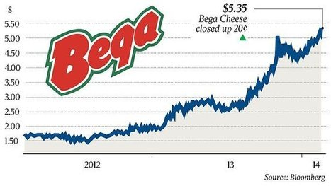 Bega to give milk output a shake-up - The Australian | Nature of Business | Scoop.it