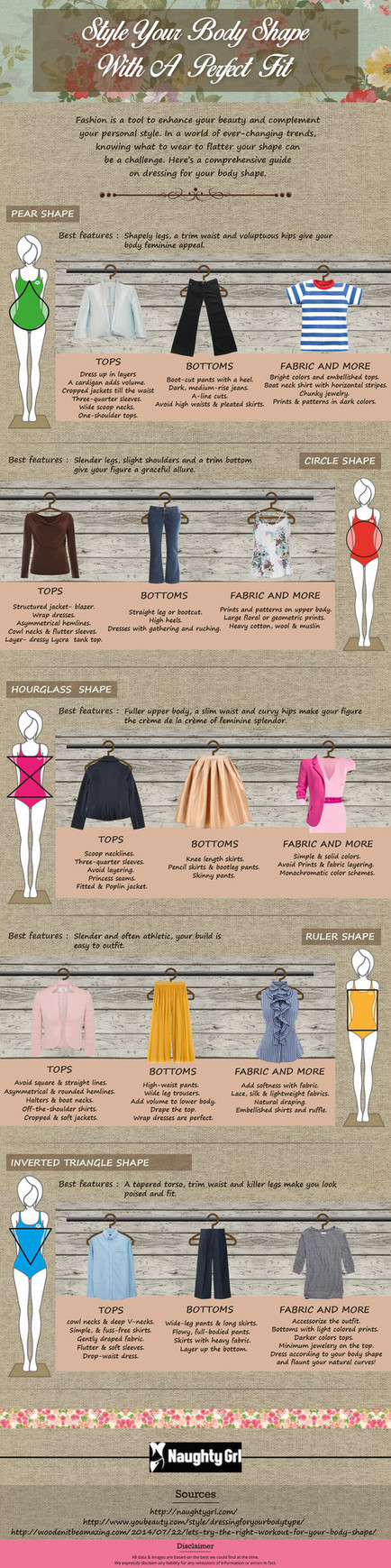 How to Style your Body Shape with a Perfect Fit | All Infographics | Scoop.it
