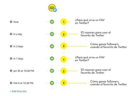 ¿Cómo conseguir más tráfico con Twitter? La fórmula definitiva   MediosSociales   Scoop.it