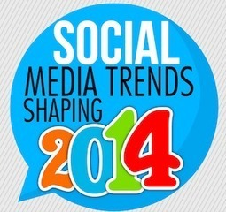 4 Essential Social Trends for 2014 | Social Media Today | The Twinkie Awards | Scoop.it