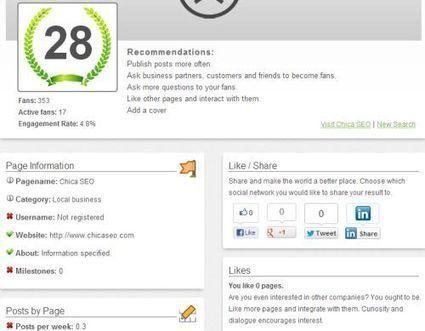 2 herramientas para mejorar tu experiencia en Social Media | Referencia Social Media - SEO - Analytics - Varios | Scoop.it