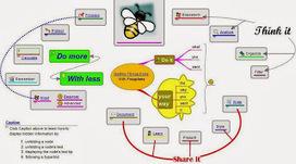 Carte mentale et prise de notes | ESL33 | Scoop.it