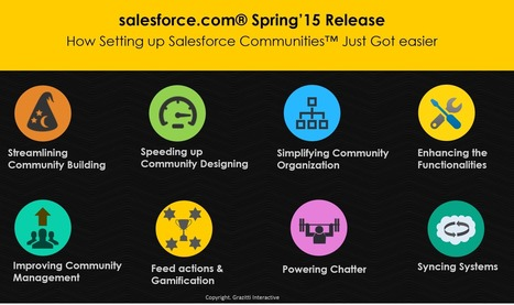 Spring'15 Release Notes – Spotlight's on the Community Cloud | Digital Marketing | Scoop.it