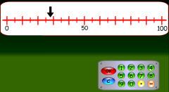 Numberline | Mathzlinks | Scoop.it