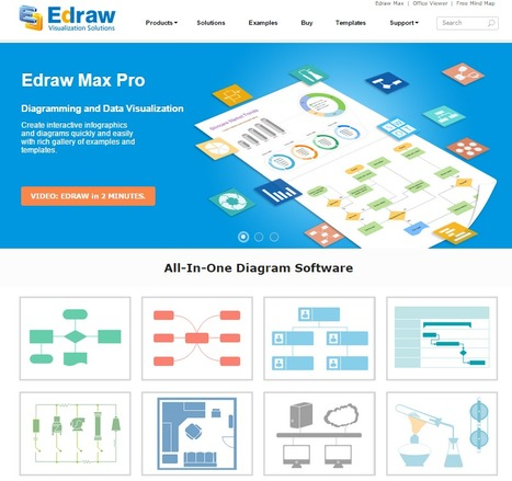 All-In-One Diagram Software for Flowchart, Org Chart and Mind Map | 21st Century Tools for Teaching-People and Learners | Scoop.it