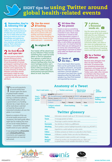 Adding value to global health-related events: Eight simple Twitter tips | Marketingcommunicatie (gezondheids) zorg | Scoop.it
