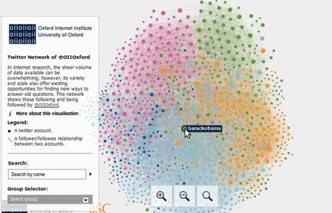 Visualization Demos | Interactive Visualizations | e-Xploration | Scoop.it