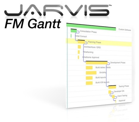 Looking to integrate a gantt chart into your FileMaker solution? | Jarvis FM Gantt | Learning FileMaker | Scoop.it
