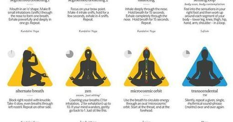 What is Meditation / Mindfulness Good for? — Information is Beautiful | mindfulnes | Scoop.it