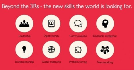 The 8 Skills Students Must Have For The Future | Edudemic | Education as a Profession in the 21st Century | Scoop.it