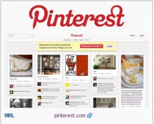 How Content Marketing Works on Pinterest | Writing On The Web | Public Relations & Social Media Insight | Scoop.it