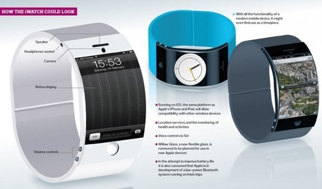 Apple's Rumored iWatch as an 'Even More Personal Personal Computer'   Wearing Technology   Scoop.it