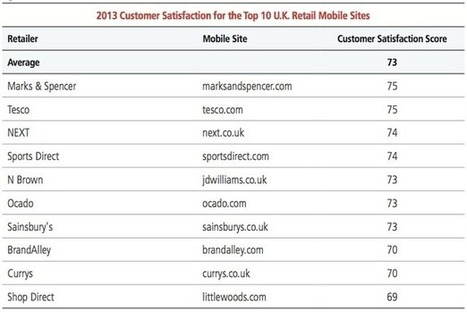 Does M&S deliver the best mobile customer satisfaction? | Trends in Mobile Web use | Scoop.it