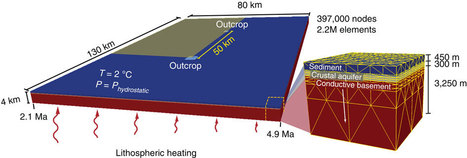 Sustainability and dynamics of outcrop-to-outcrop hydrothermal circulation | Mineralogy, Geochemistry, Mineral Surfaces & Nanogeoscience | Scoop.it