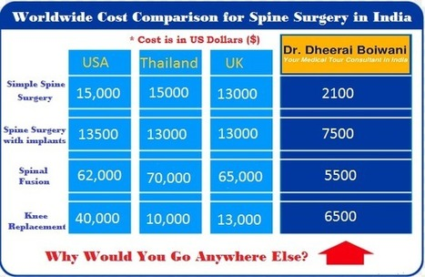 Essential Tips to Execute a Plan of  Your Medical Tour to Spine Surgery in India | health and medicine | Scoop.it